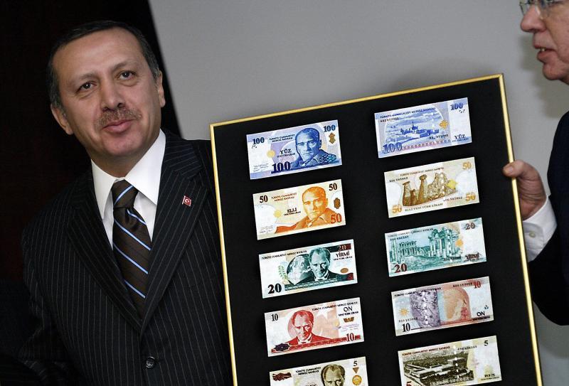 Зарплаты в Турции и их зависимость от различных показателей