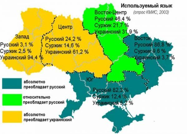 Распространение языков на Украине