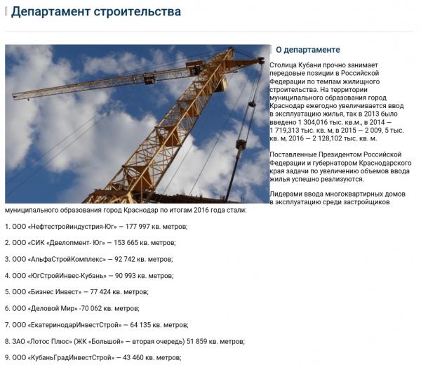 Скриншот страницы официального сайта краснодарской администрации
