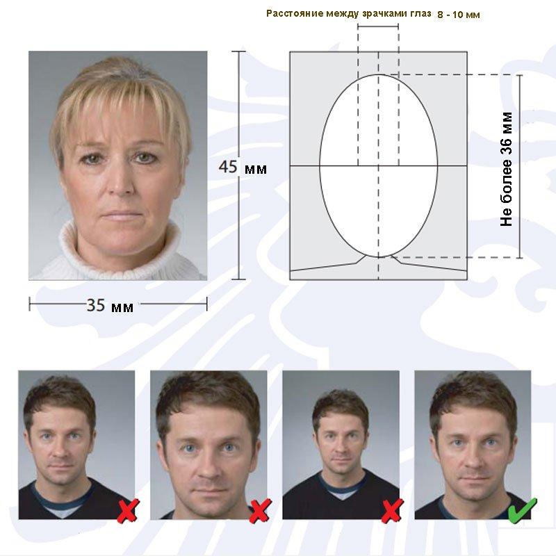 Фото на визу в Германию - histudio.ru