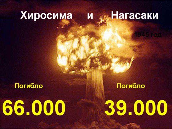 Изображение взрыва в Хиросиме и Нагасаки
