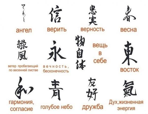 Некоторые японские иероглифы и их значение
