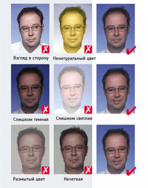 Примеры качества визовых фото