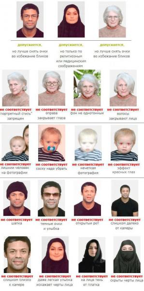 Примеры визовых фотографий