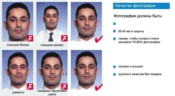 Фото на визу по стандартам ИКАО