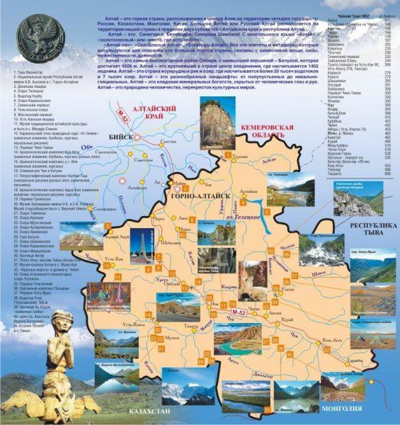 Туристическая карта Республики Алтай