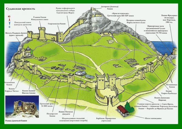 Схема Генуэзской крепости